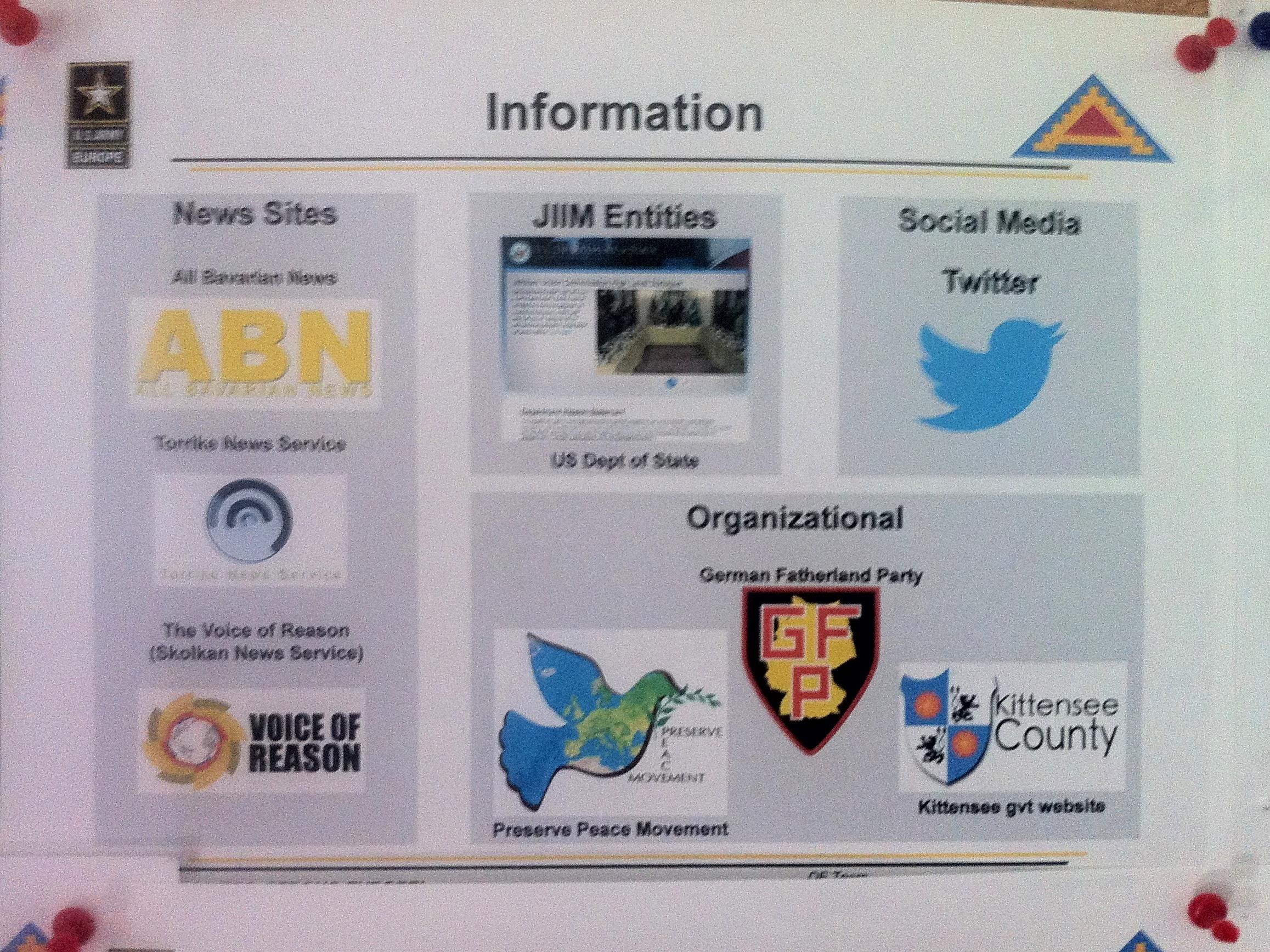 Trainingsinternes Dokument mit Überblick zu den simulierten Massenmedien des Skolkan-Szenarios