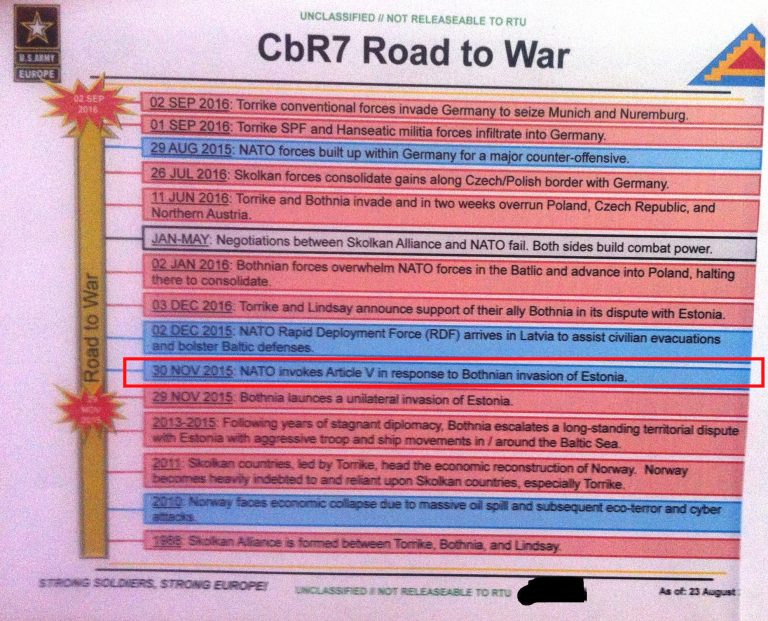 Dokument aus dem Trainingsmaterial des NATO-Manövers Combined Resolve: Road to War